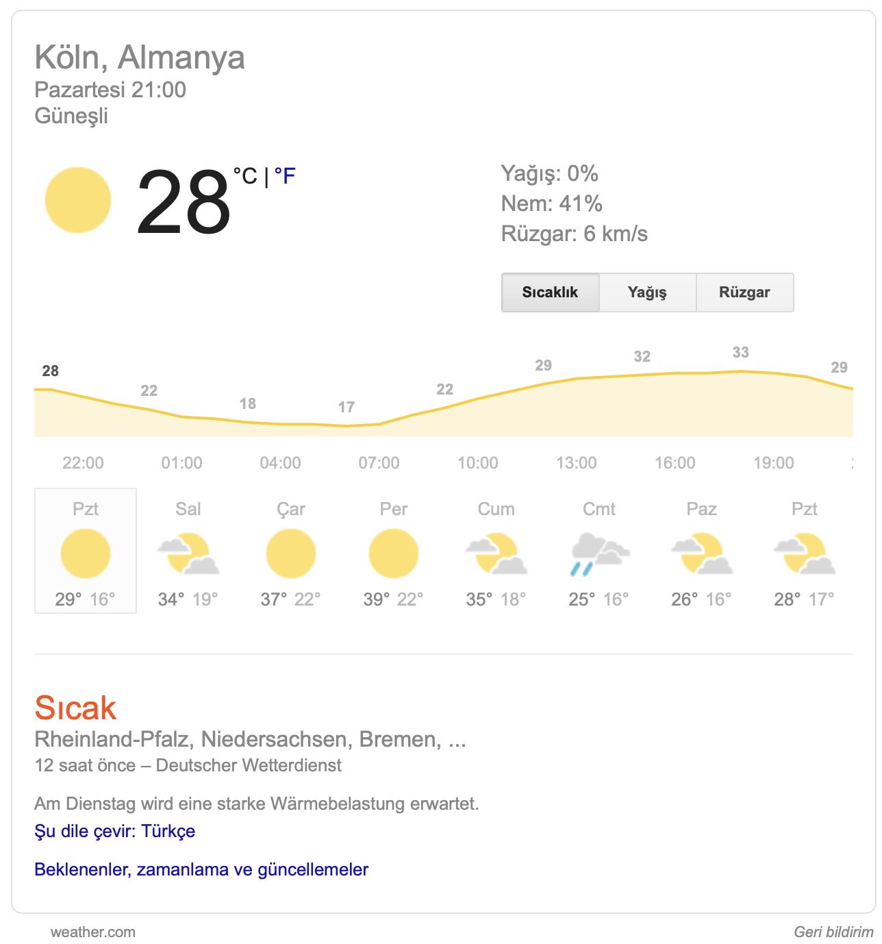 Köln Hava Durumu
